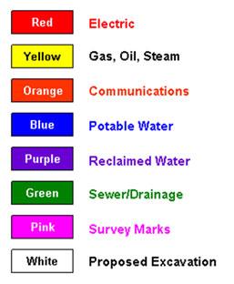 Dig Safe Color Codes